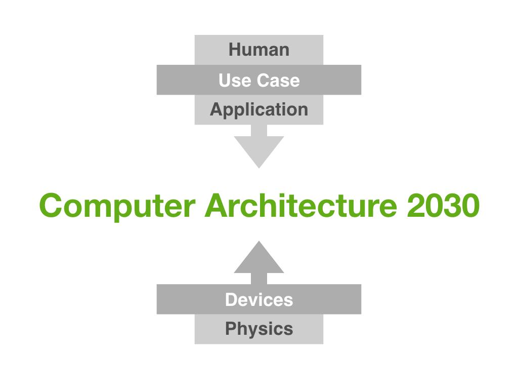 architecture of computer. architecture of computer